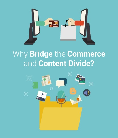 Content to Commerce Gap explained